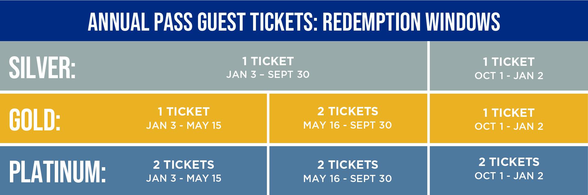 Guest Ticket Redemption Windows