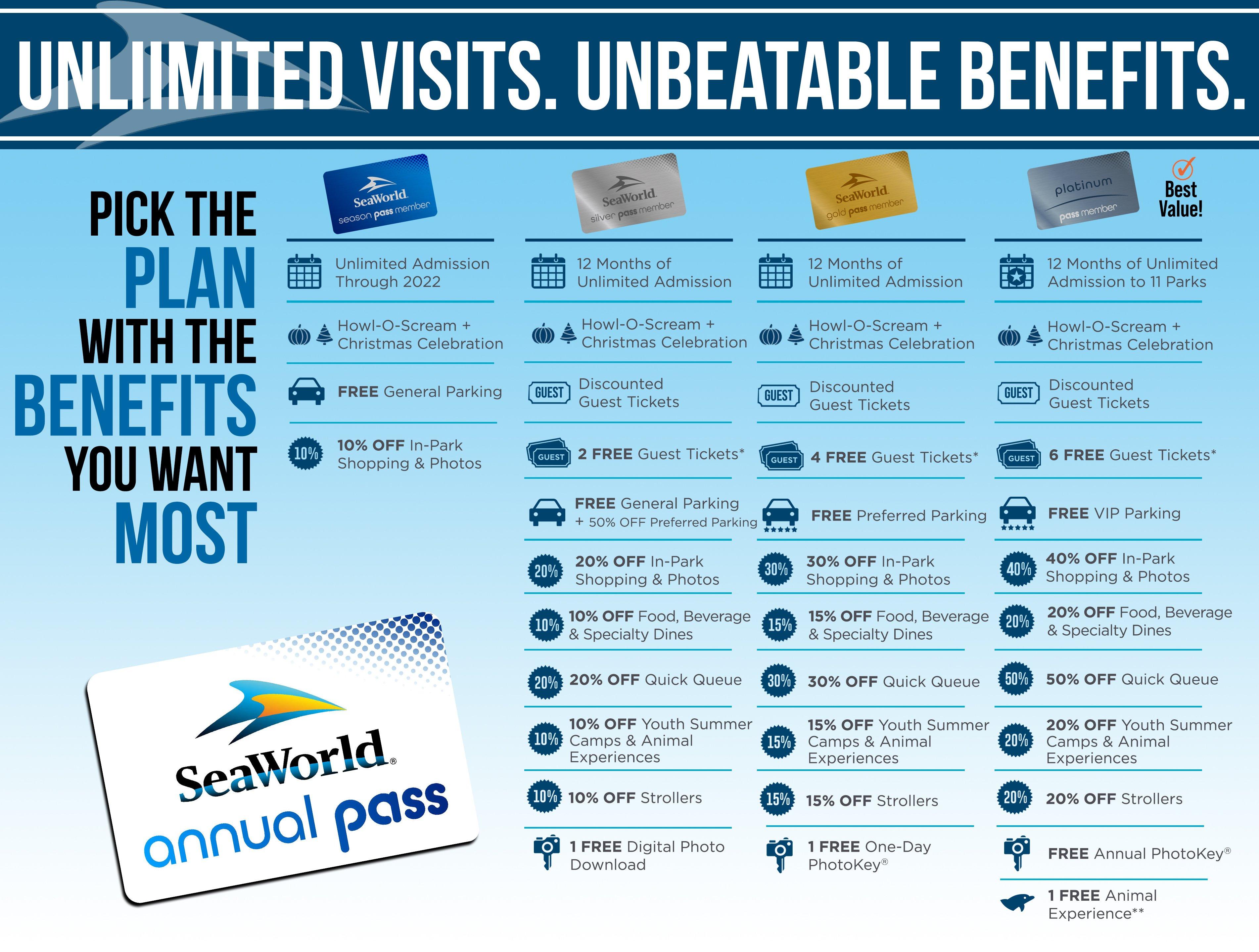 Seaworld San Antonio Discount Tickets Undercover Tourist
