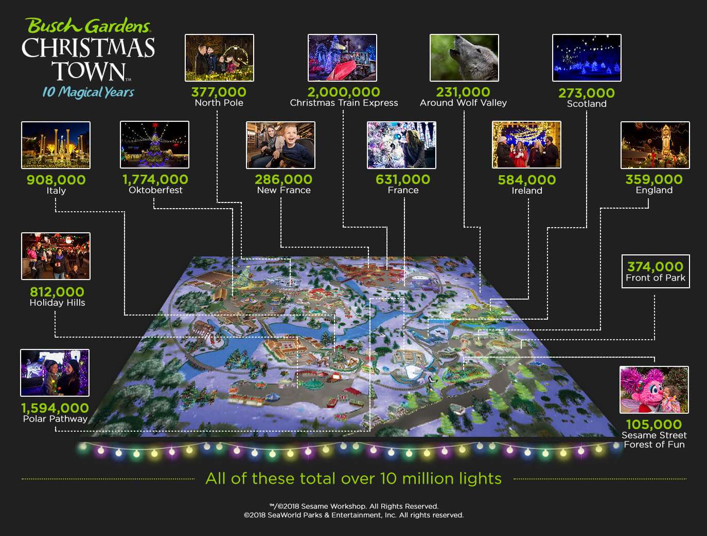 Where to see the lights at Christmas Town