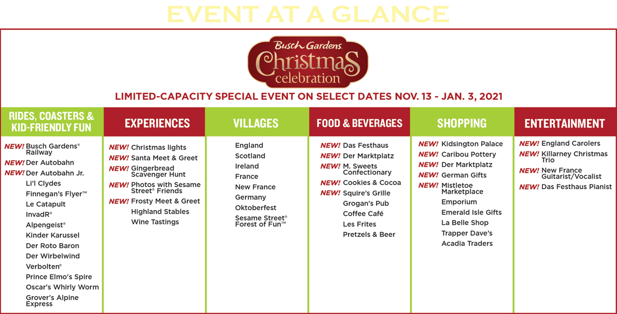 Busch Gardens Christmas Event at a glance. See more details below.