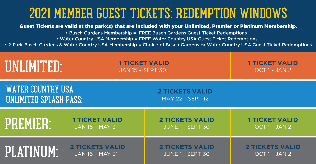 Member Guest Ticket Redemption Windows